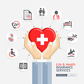 Life & health insurance services. Business hands holding heart shape.