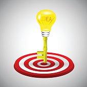 light bulb idea concept with key