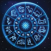 Light symbols of zodiac and horoscope circle