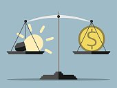 Lightbulb, money and balance