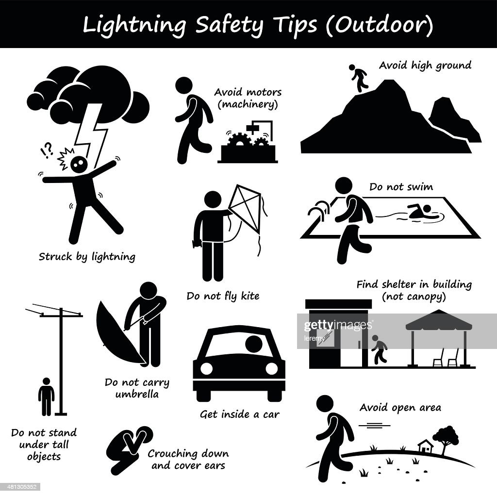 Lightning Thunder Outdoor Safety Tips Stick Figure Pictogram Icons