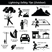 Lightning Thunder Outdoor Safety Tips Stick Figure Pictogram Icons