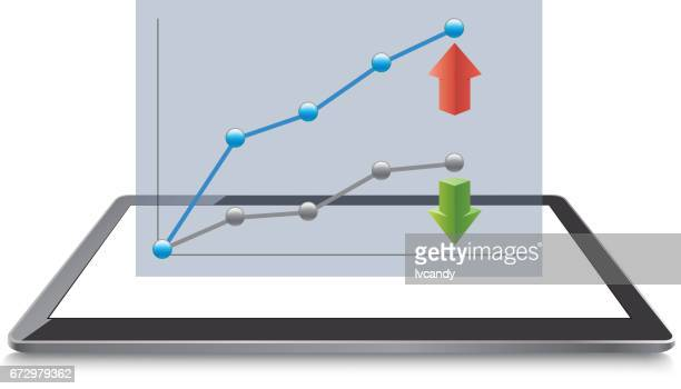 Line chart on tablet pc