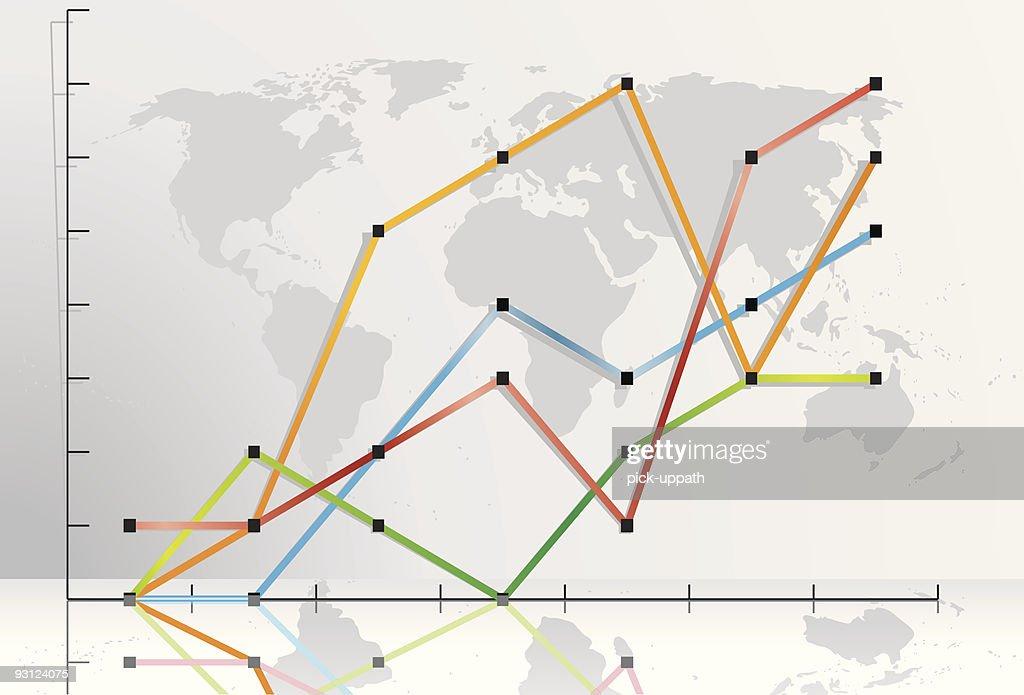 Line Chart World Map