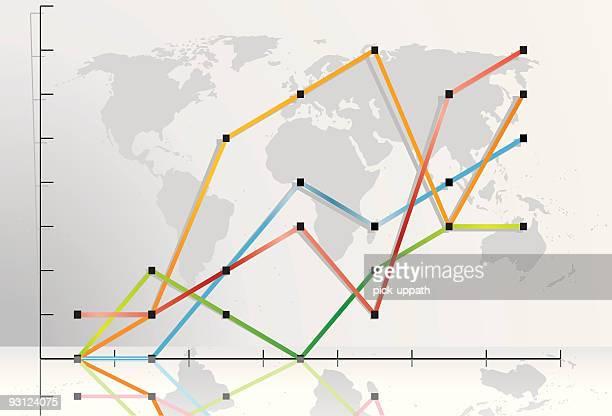 世界地図ラインチャート