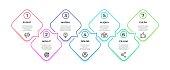 Line flow infographic. 7 steps square timeline milestone graphic, presentation banner concept. Vector 7 options workflow