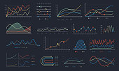Line graph. Linear chart growth, business diagram graphs and colorful histogram graph isolated vector set
