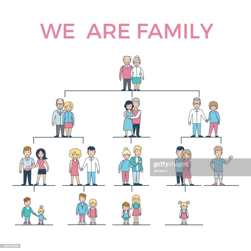 Linear Flat We Are Family vector illustration. Grandparents, parents, children connected with lines on white background. Genealogy concept.