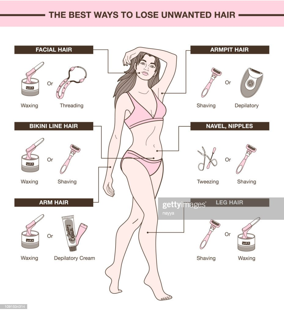 list of the best ways to lose unwanted hair