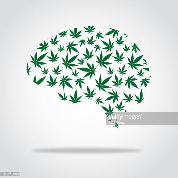 マリファナの葉の小さな脳