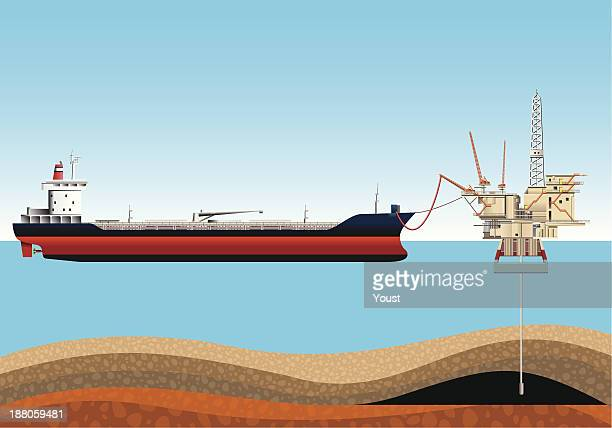loading an oil tanker. - fuel station stock illustrations, clip art, cartoons, & icons