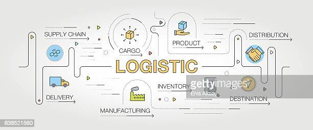 logistic banner and icons - shipping stock illustrations
