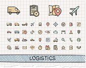 Logistic hand drawing line icons. Vector doodle pictogram set