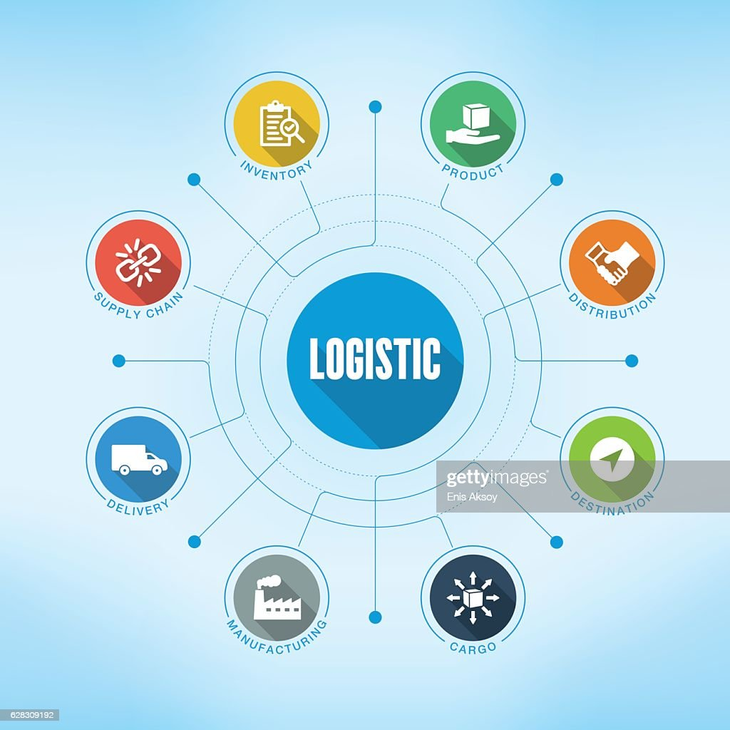 Logistic keywords with icons : stock illustration