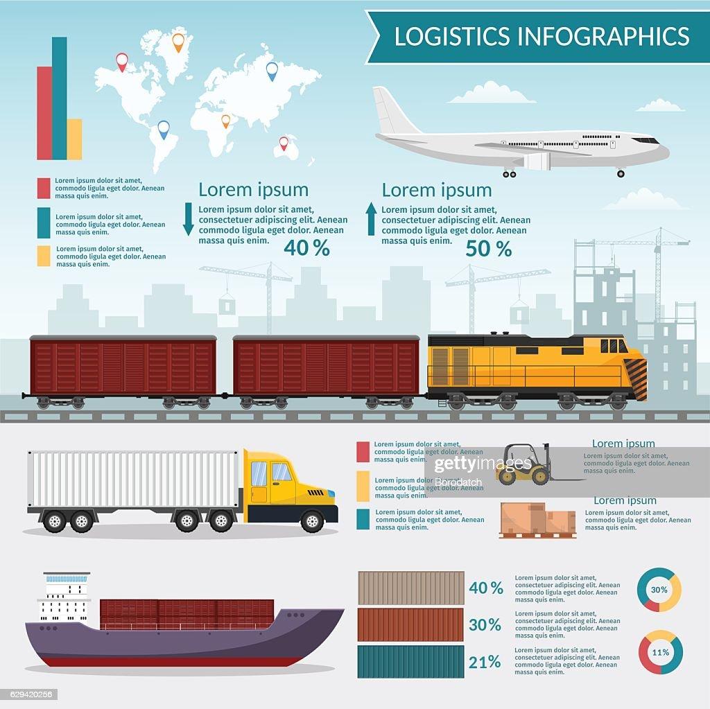 Logistics infographic elements transportation concept vector web banners train, cargo
