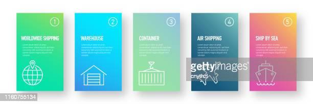 logistikbezogene infografik-designvorlage mit icons und 5 optionen oder schritten für prozessdiagramm, präsentationen, workflow-layout, banner, flussdiagramm, infografik. - bildschirmpräsentation stock-grafiken, -clipart, -cartoons und -symbole