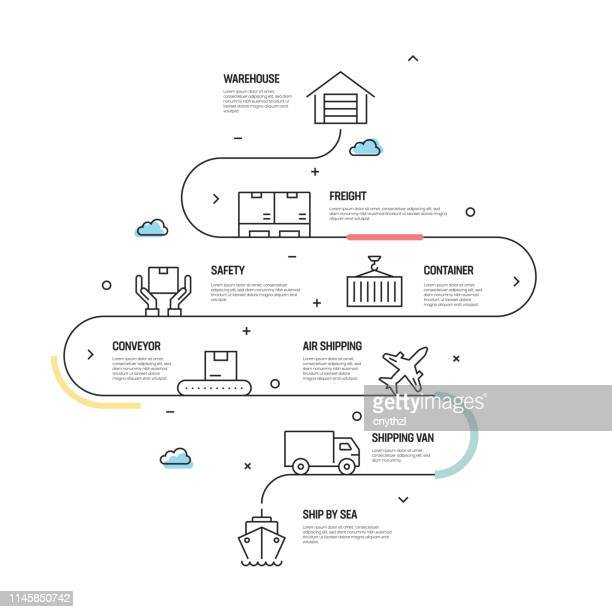 logistics related vector concept and infographic design elements in linear style - consumerism stock illustrations