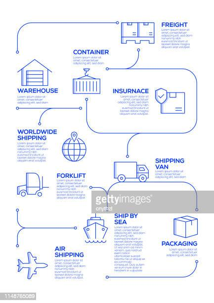 logistics related vector concept and infographic design elements in linear style - freight transportation stock illustrations