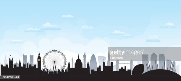 London Skyline (All Buildings are Detailed and Complete)