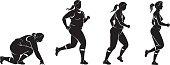 Lose Weight Run
