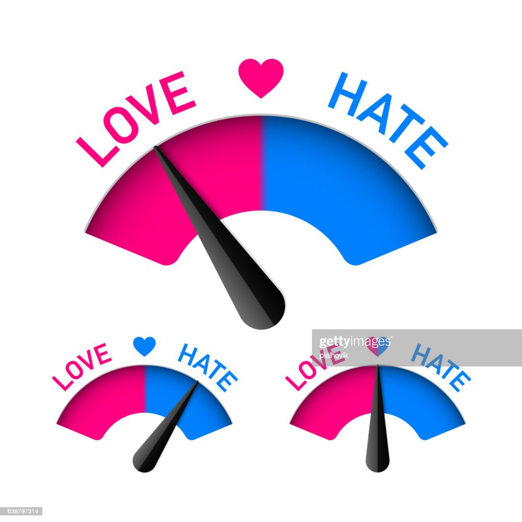 Love and Hate meter