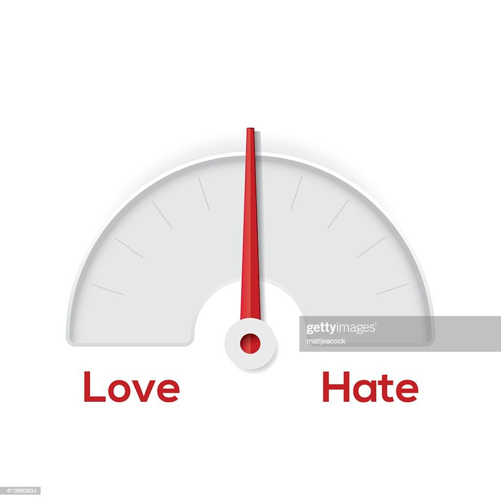 Love hate indicator gauge