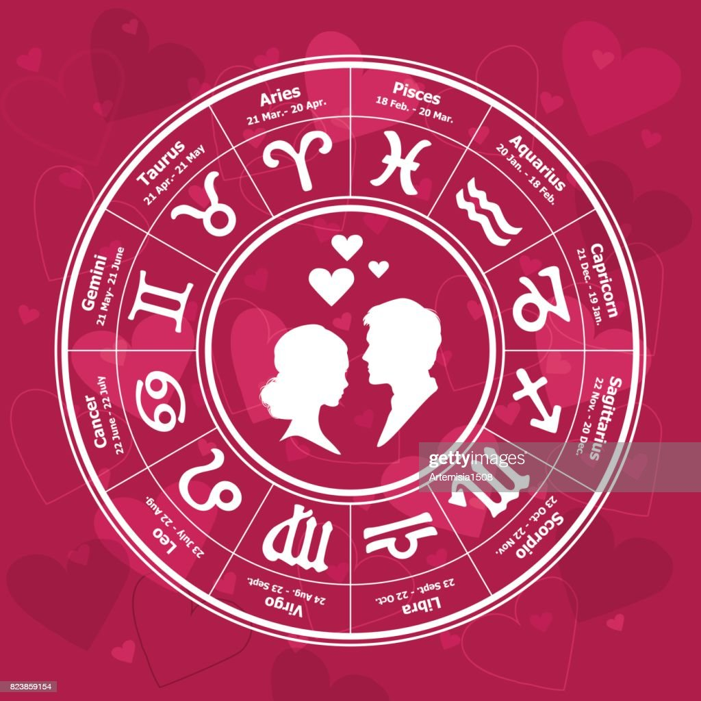 Love horoscope in the circle. Vector illustration