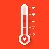 Love thermometer