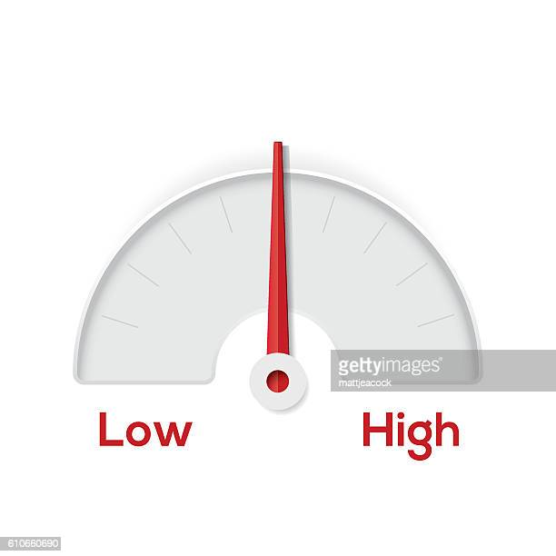 Low high indicator gauge