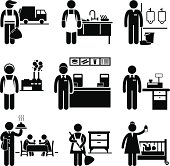 Low Income Jobs Occupations Careers