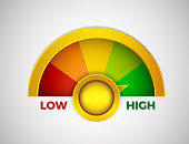 Low to High meter rate with colors from red to green. Vector illustration design from worst to best gauges