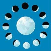 lunar cycle / moon