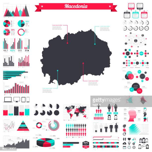 Macedonia map with infographic elements - Big creative graphic set