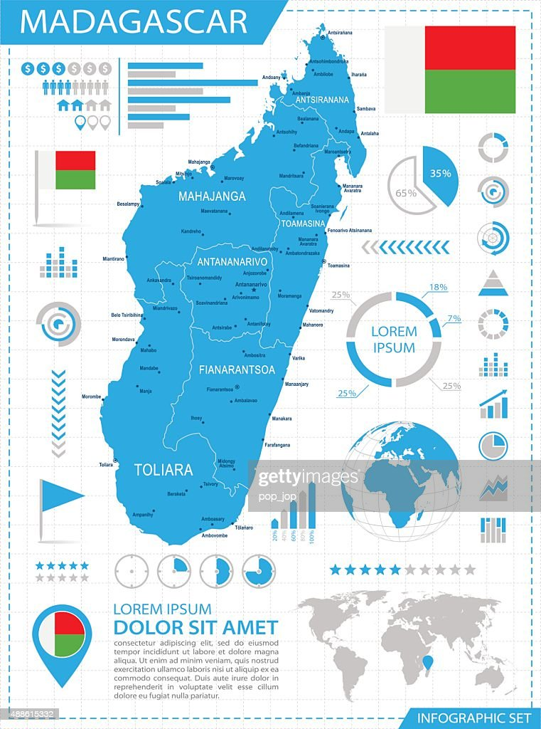 Madagascar - infographic map - Illustration : Stock Illustration