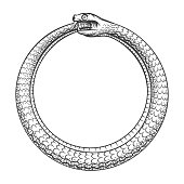 Magic symbol of Ouroboros. Tattoo with snake biting its own