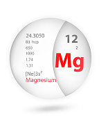 Magnesium icon in badge style