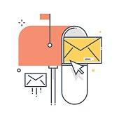 Mail box concept illustration