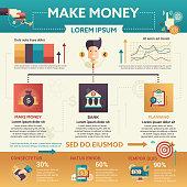Make Money - poster, brochure cover template