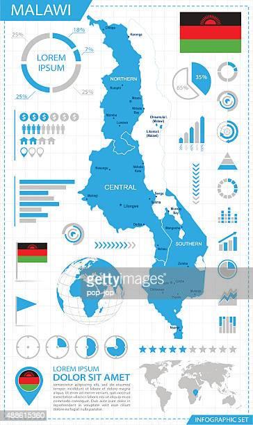 malawi - infographic map - illustration - malawi stock illustrations