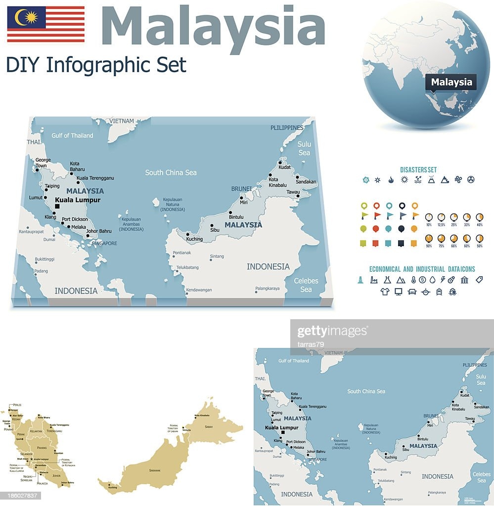 Malaysia maps with markers