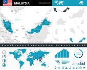 08 - Malaysia - Murena Infographic 10