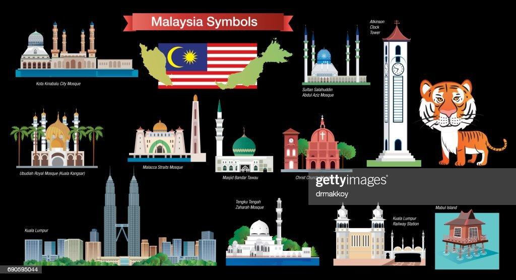 Malaysia Symbols