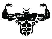 Male athletic black body silhouette