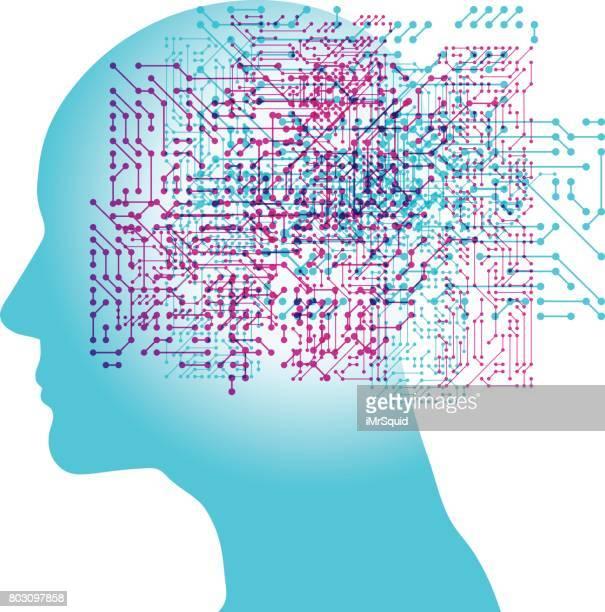 AI Male Mind