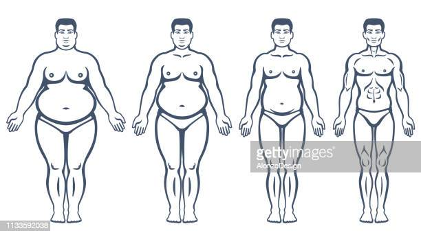 Male with lingerie before and after diet