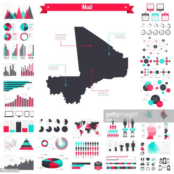 mali map with infographic elements - big creative graphic set - mali stock illustrations, clip art, cartoons, & icons