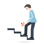Man walking on stairs and injury of the knee . person injury icon