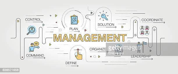 management banner and icons - coordination stock illustrations, clip art, cartoons, & icons