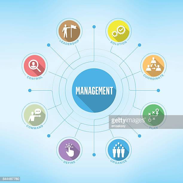 management chart with keywords and icons - coordination stock illustrations, clip art, cartoons, & icons