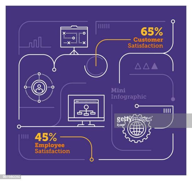 ilustrações de stock, clip art, desenhos animados e ícones de management mini infographic - fluxograma